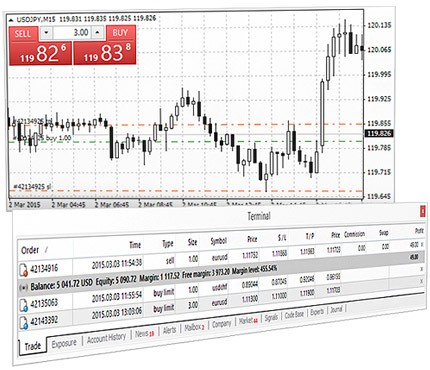 Trading_platform_MetaTrader4_ru_en